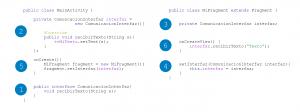 Esquema del orden en el que se deben declarar los elementos de cada clase